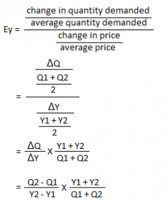 Measuring Income Elasticity Of Demand Percentage Point And Arc