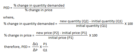 Measuring Price Elasticity Of Demand Percentage Total Outlay