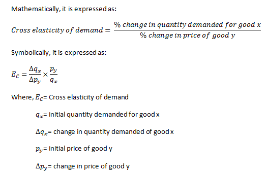 Cross Price Elasticity Of Demand Businesstopia