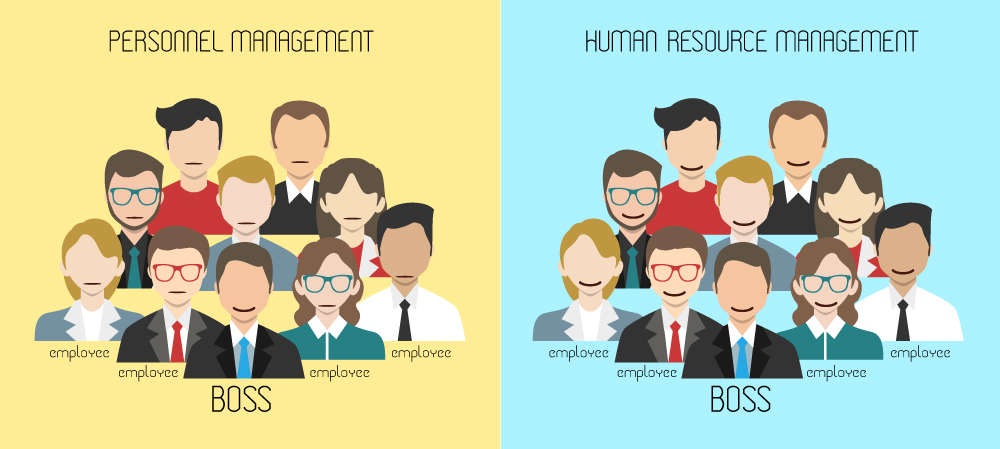 Personnel management vs human resource management